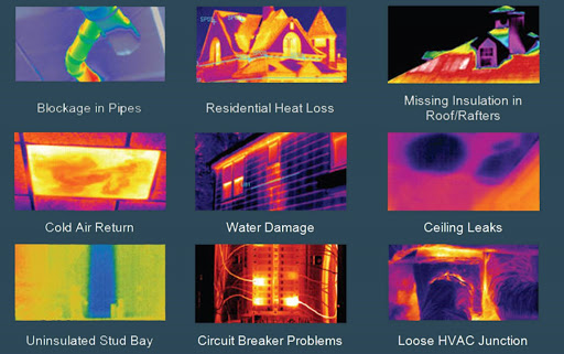 Infrared Red Camera Inspection