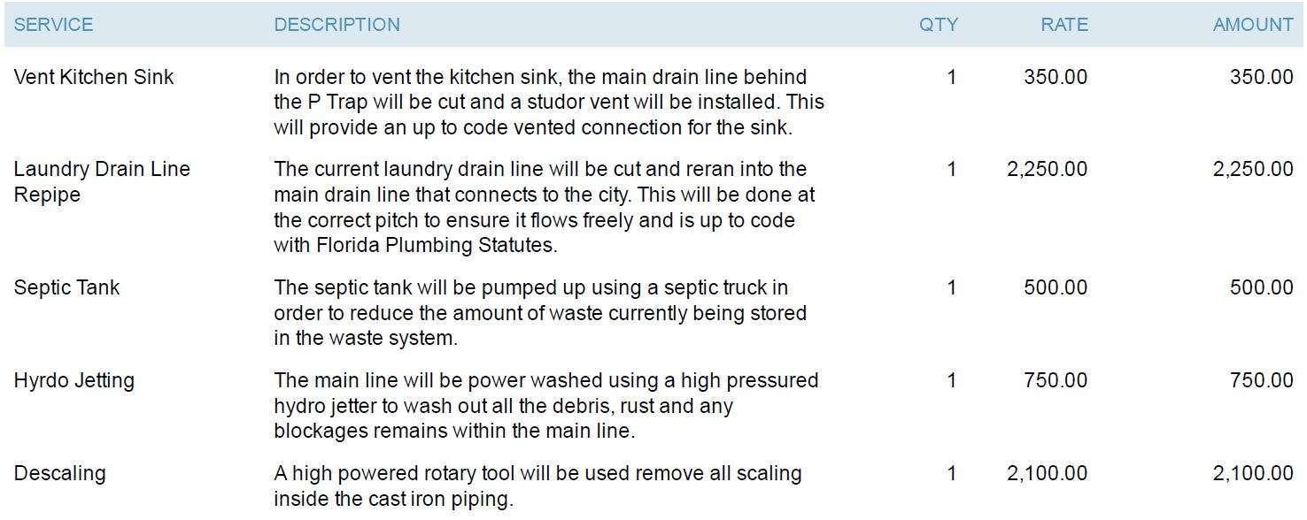 Plumber Repair