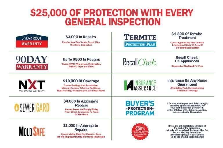 Home Inspection Warranties